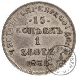 15 kopiejek - 1 złoty (bez kreski ułamkowej)