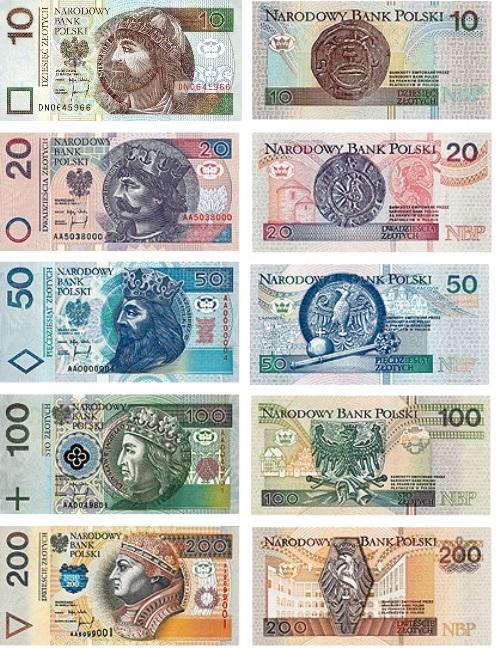 Polski Złoty: BANKNOTY